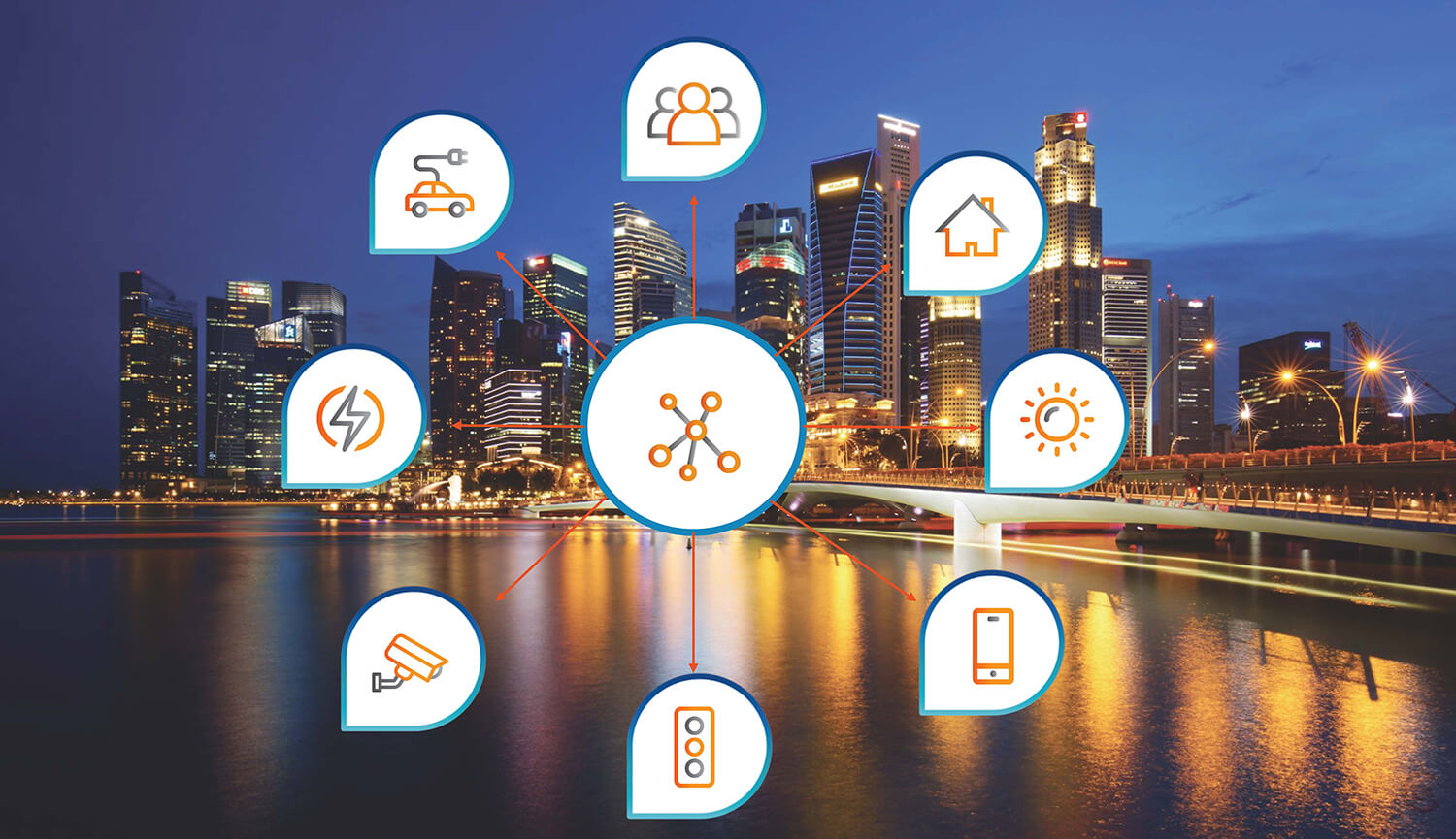 smart cities, network infrastructure